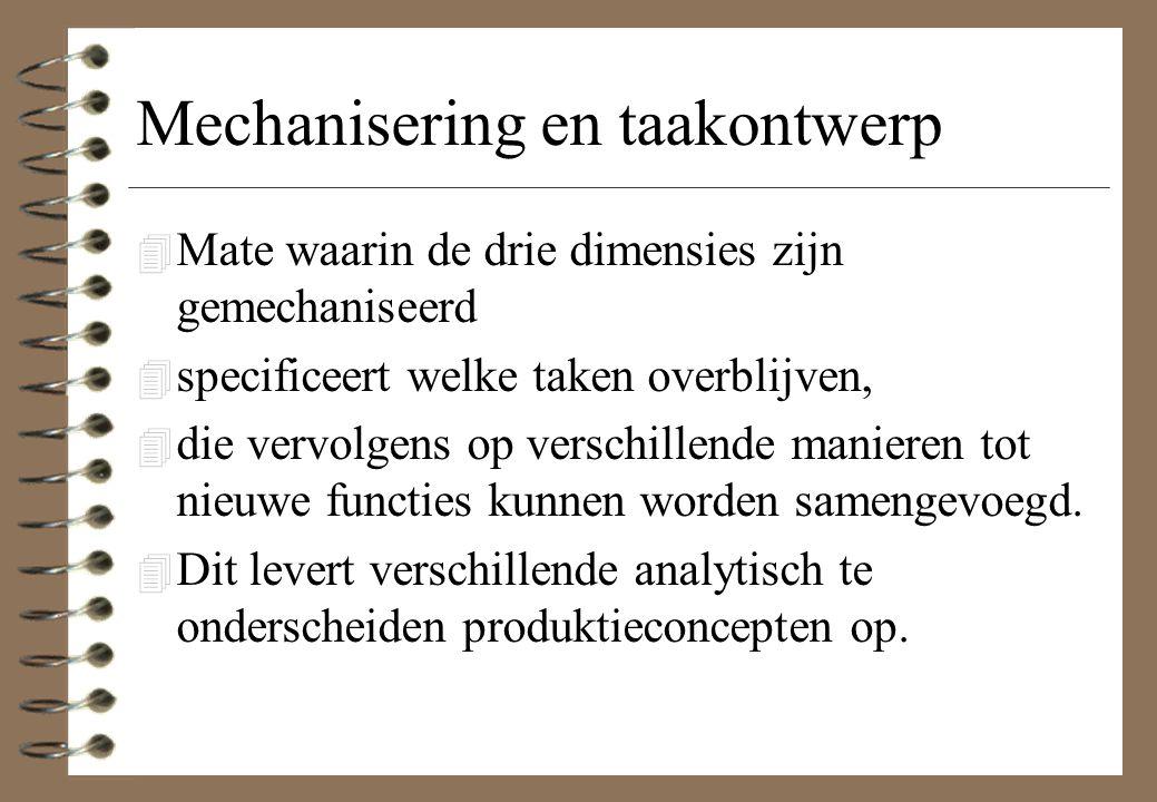 Mechanisering en taakontwerp