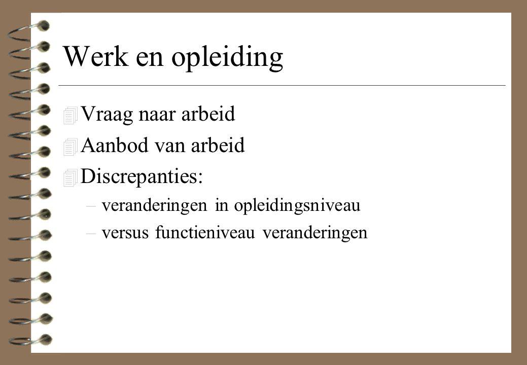 Werk en opleiding Vraag naar arbeid Aanbod van arbeid Discrepanties: