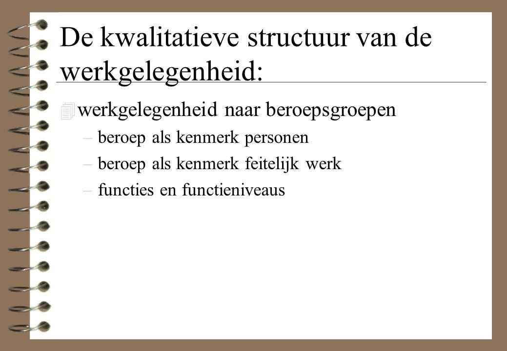 De kwalitatieve structuur van de werkgelegenheid:
