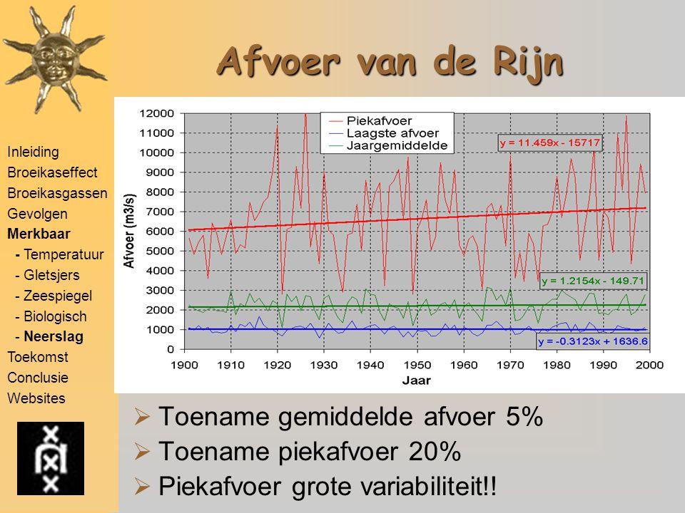 Afvoer van de Rijn Toename gemiddelde afvoer 5% Toename piekafvoer 20%