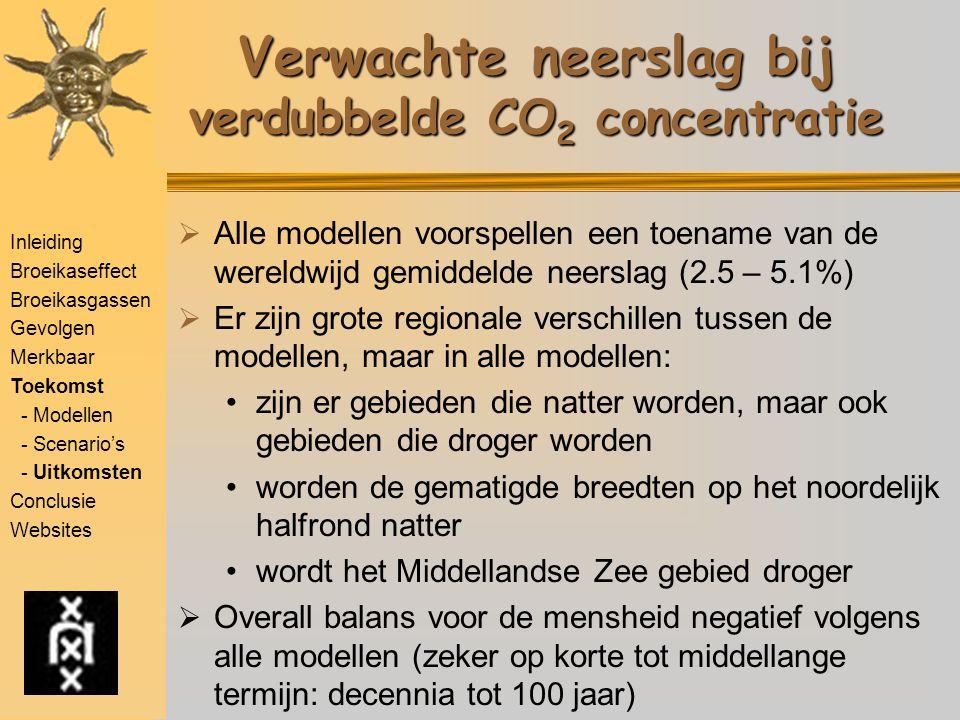 Verwachte neerslag bij verdubbelde CO2 concentratie