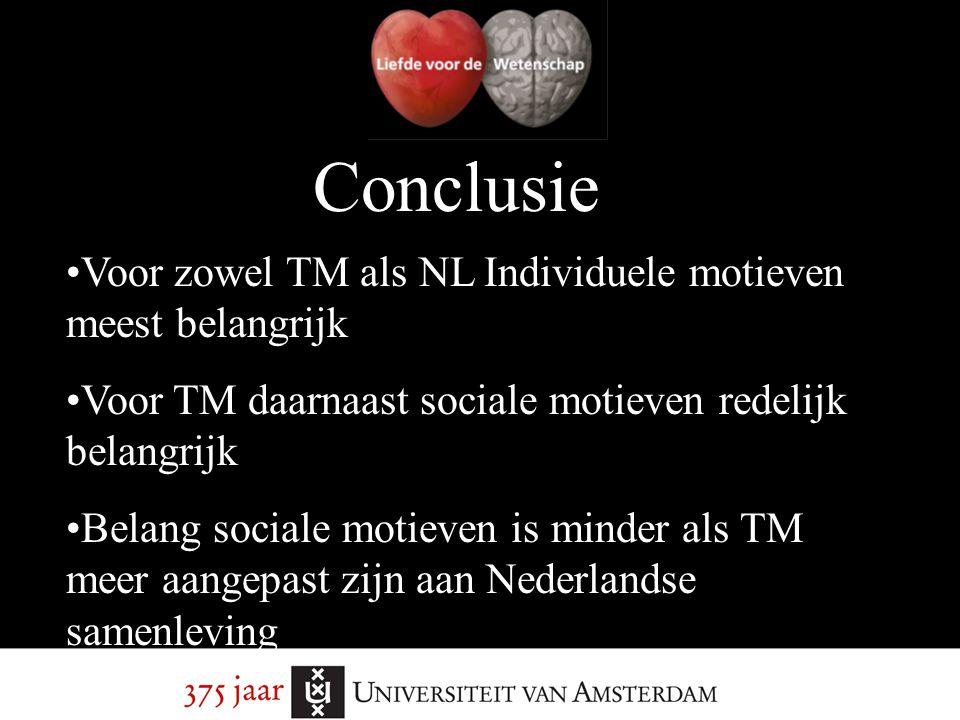 Conclusie Voor zowel TM als NL Individuele motieven meest belangrijk