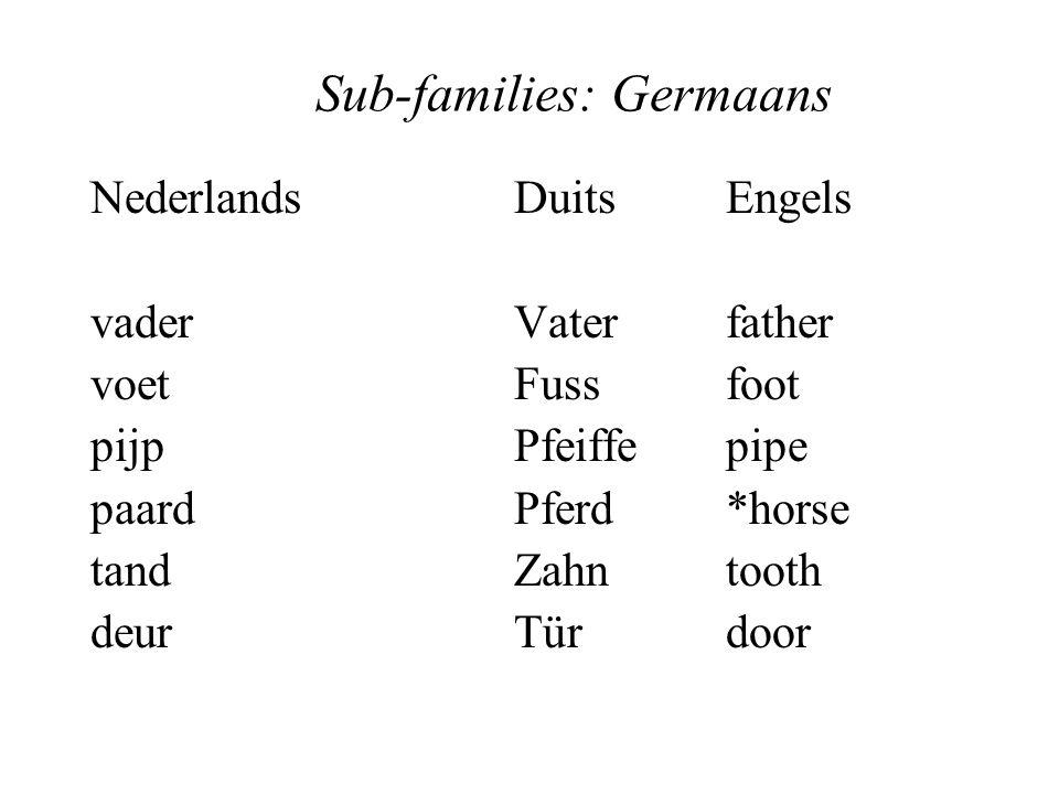 Sub-families: Germaans