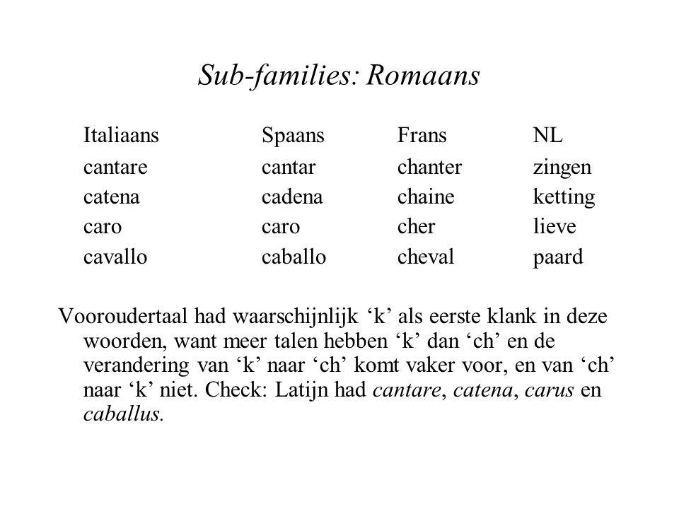 Sub-families: Romaans