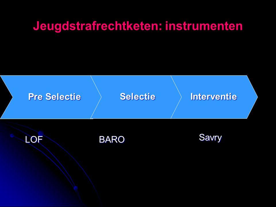 Jeugdstrafrechtketen: instrumenten