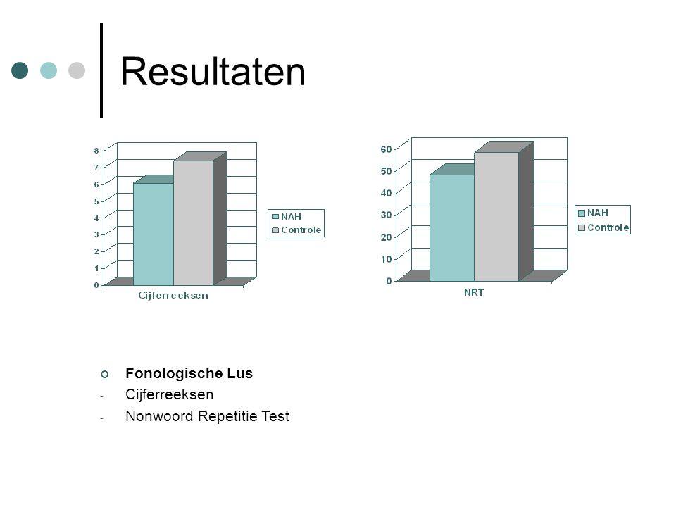 Resultaten Fonologische Lus Cijferreeksen Nonwoord Repetitie Test