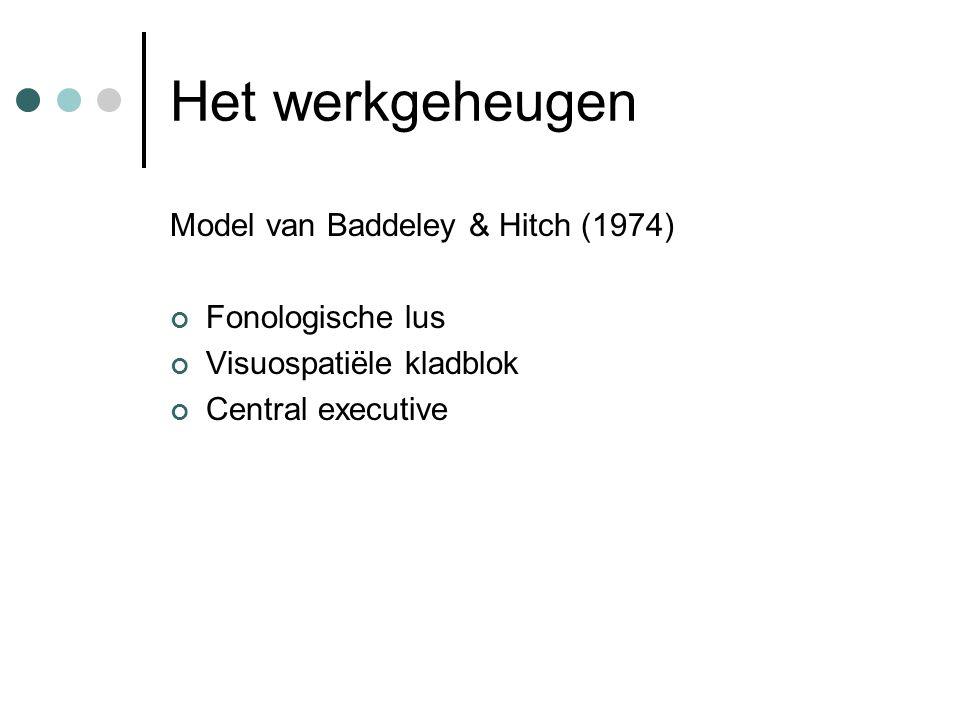 Het werkgeheugen Model van Baddeley & Hitch (1974) Fonologische lus