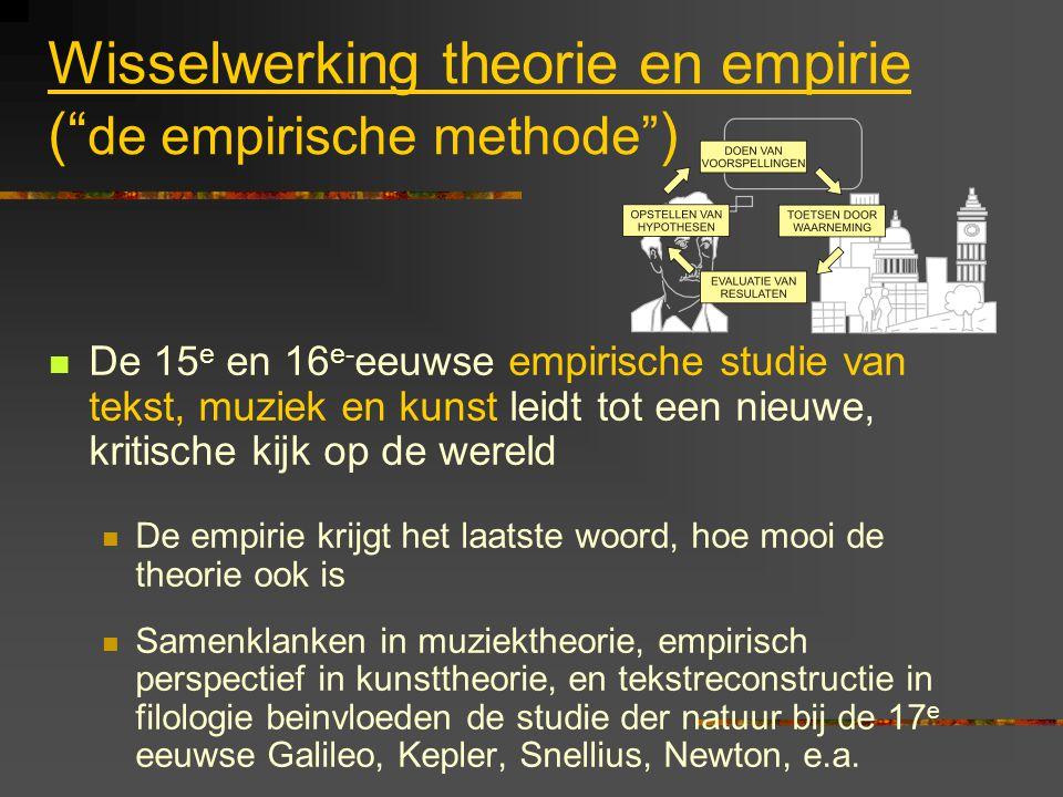 Wisselwerking theorie en empirie ( de empirische methode )