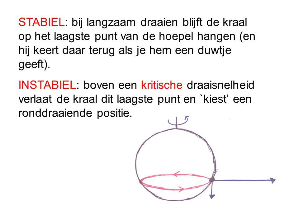 STABIEL: bij langzaam draaien blijft de kraal op het laagste punt van de hoepel hangen (en hij keert daar terug als je hem een duwtje geeft).