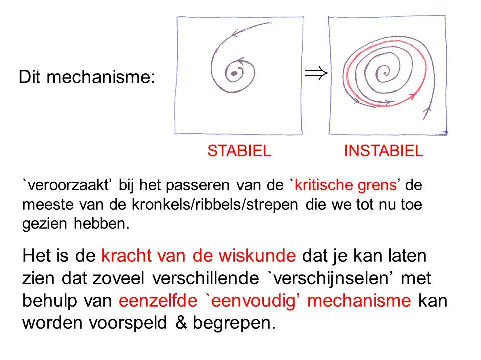Dit mechanisme: STABIEL. INSTABIEL.