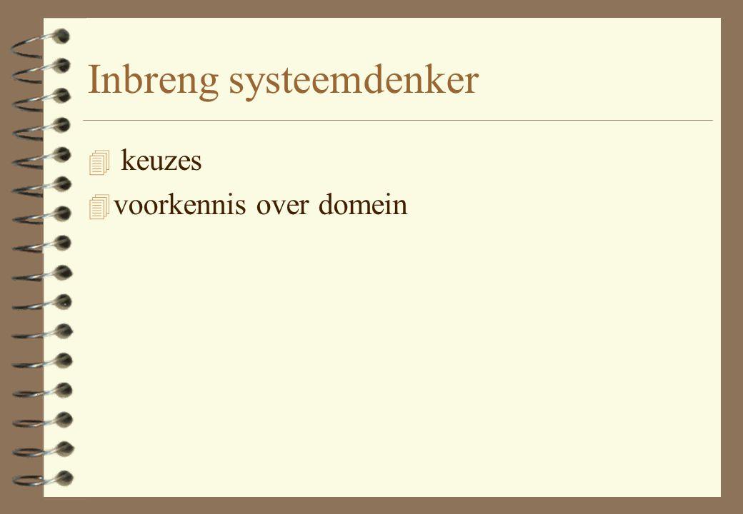 Inbreng systeemdenker