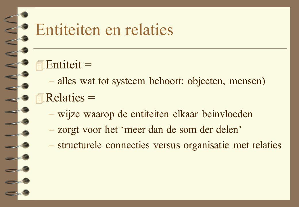Entiteiten en relaties