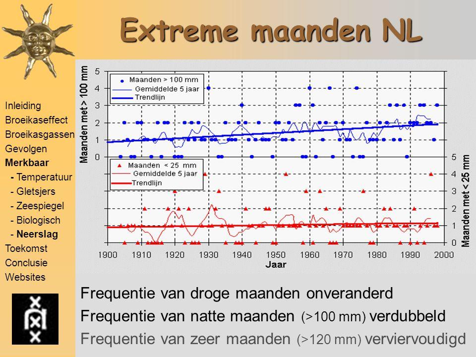 Extreme maanden NL Frequentie van droge maanden onveranderd