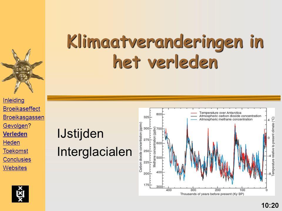 Klimaatveranderingen in het verleden