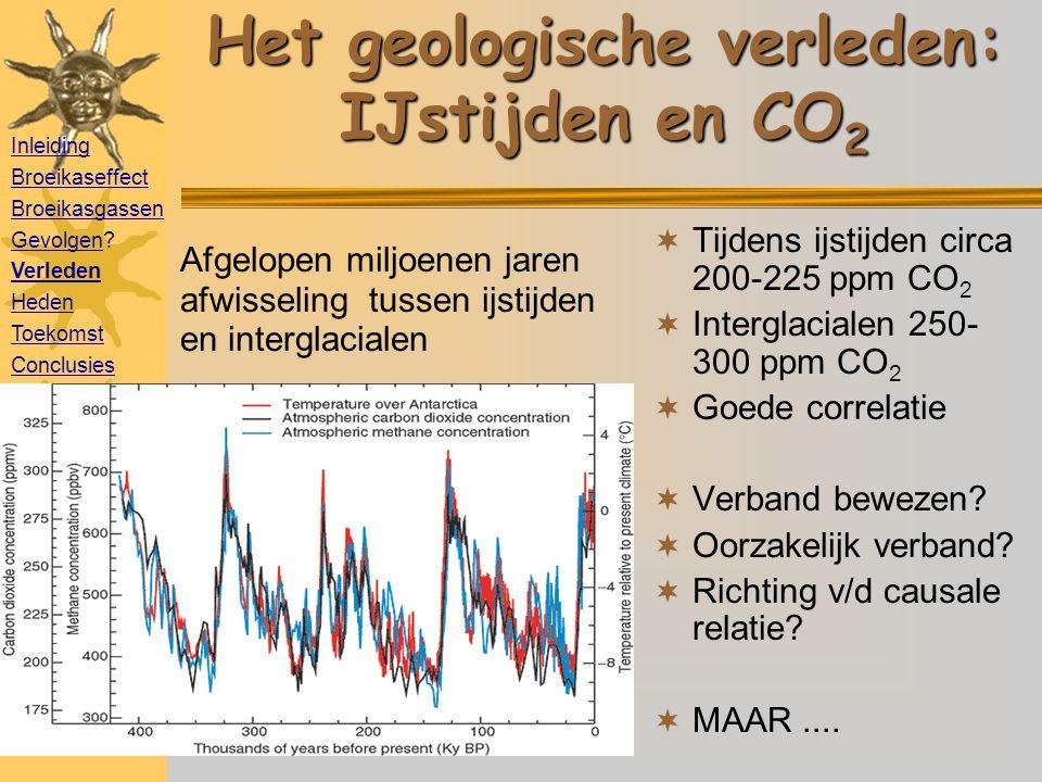 Het geologische verleden: IJstijden en CO2