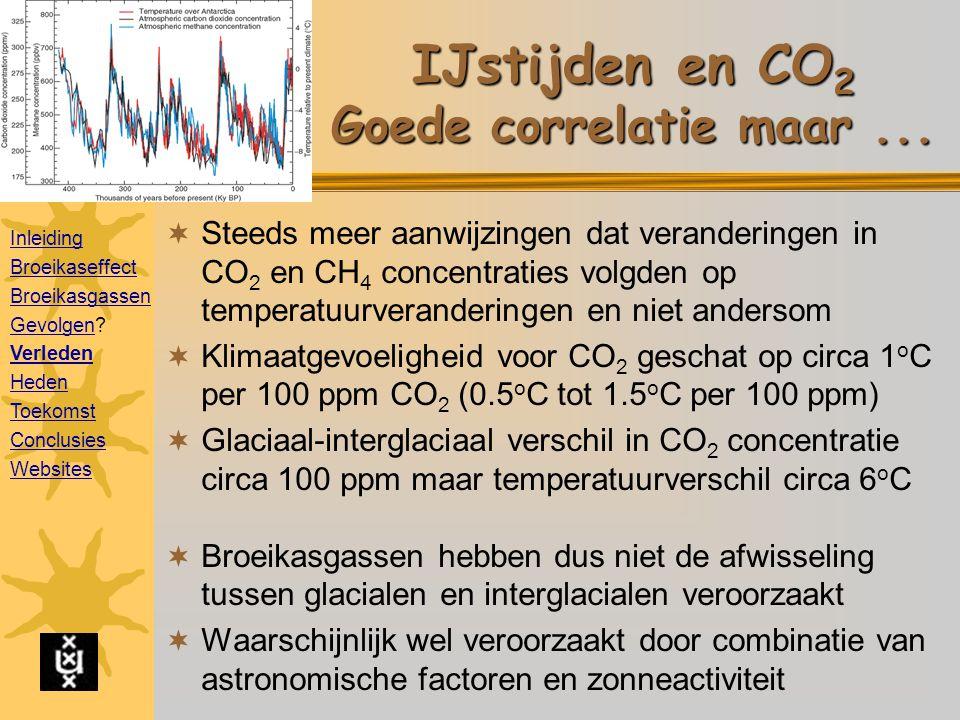 IJstijden en CO2 Goede correlatie maar ...