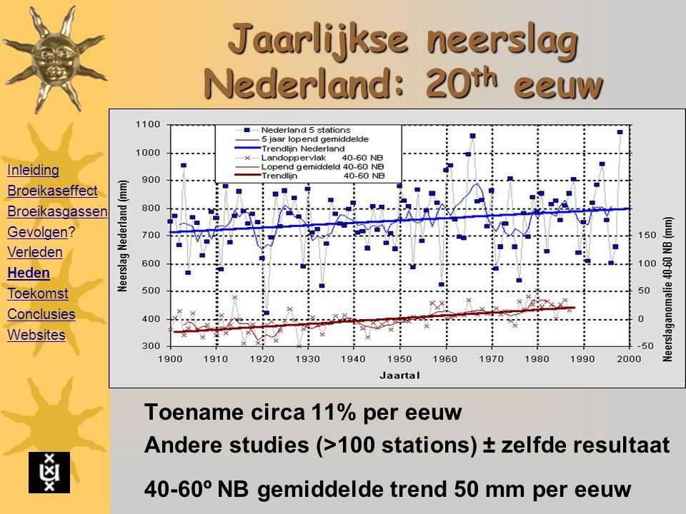 Jaarlijkse neerslag Nederland: 20th eeuw