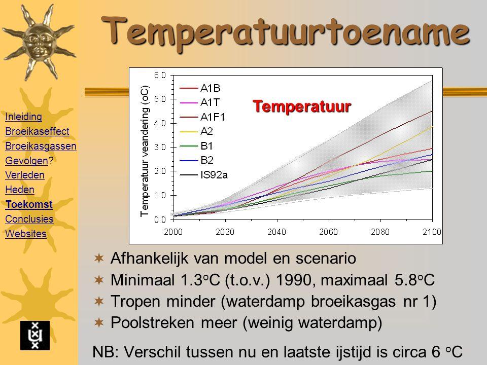 Temperatuurtoename Temperatuur Afhankelijk van model en scenario