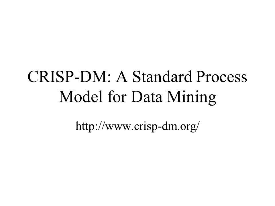 CRISP-DM: A Standard Process Model for Data Mining