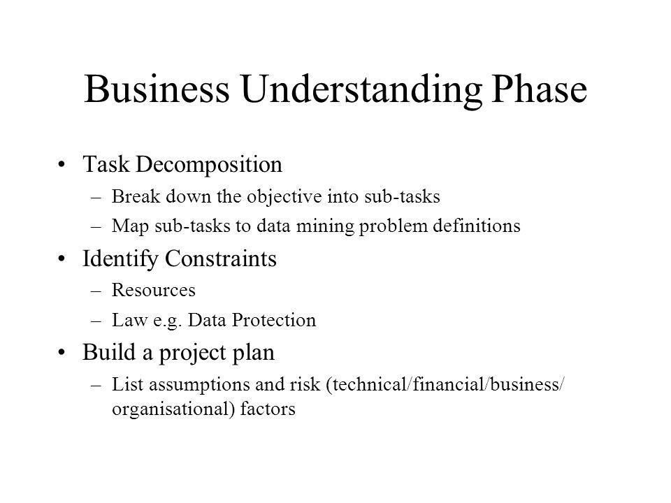 Business Understanding Phase