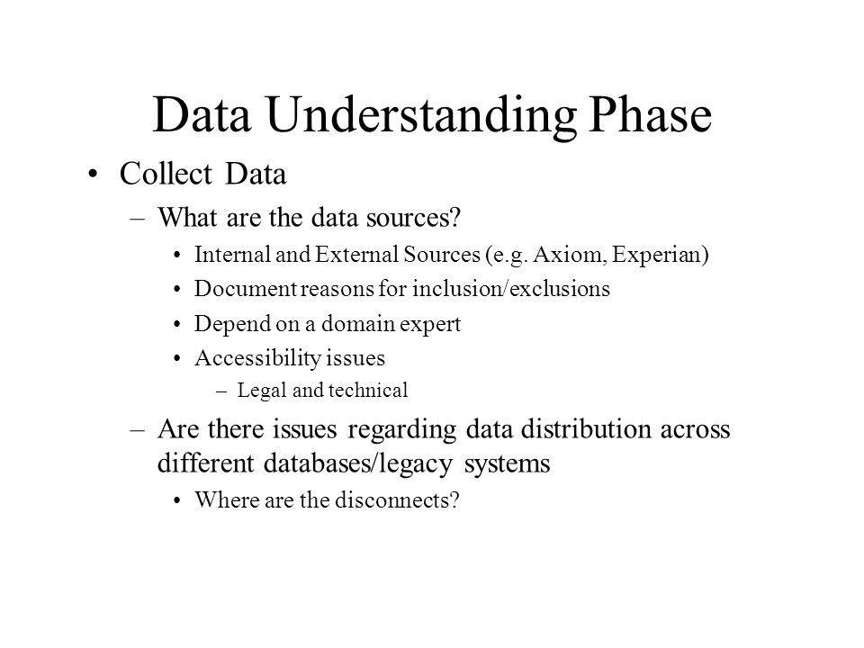 Data Understanding Phase