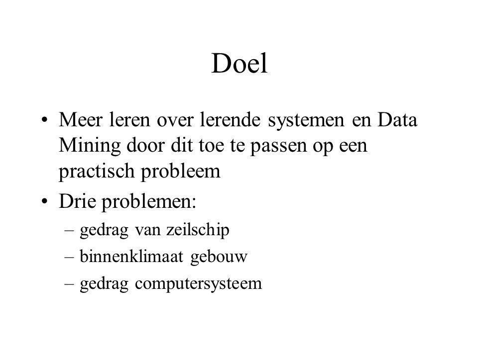Doel Meer leren over lerende systemen en Data Mining door dit toe te passen op een practisch probleem.