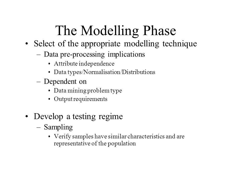 The Modelling Phase Select of the appropriate modelling technique