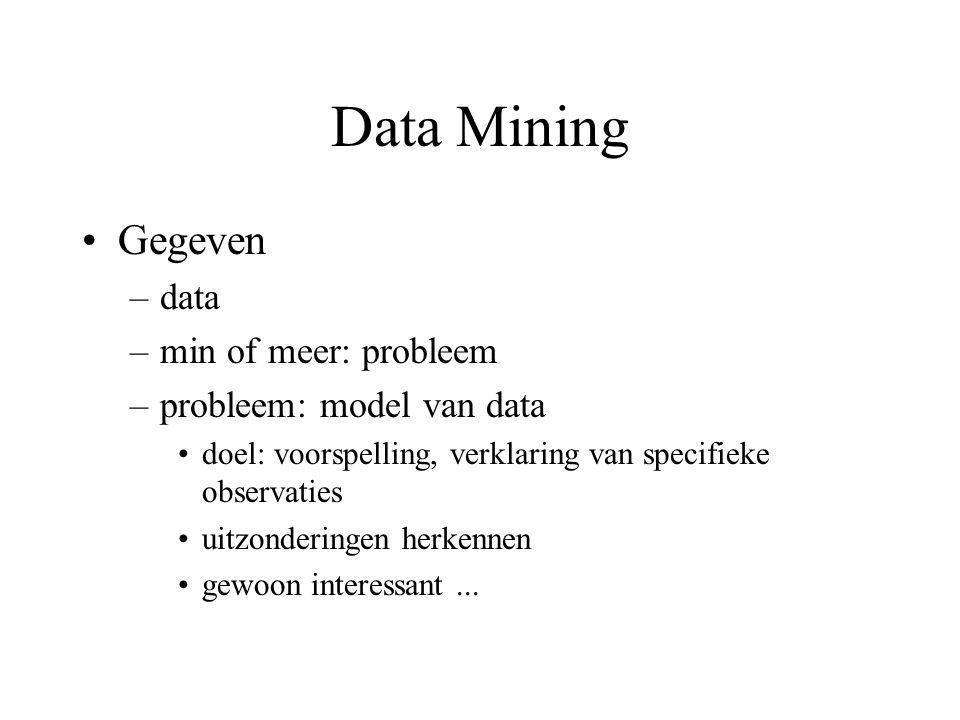 Data Mining Gegeven data min of meer: probleem