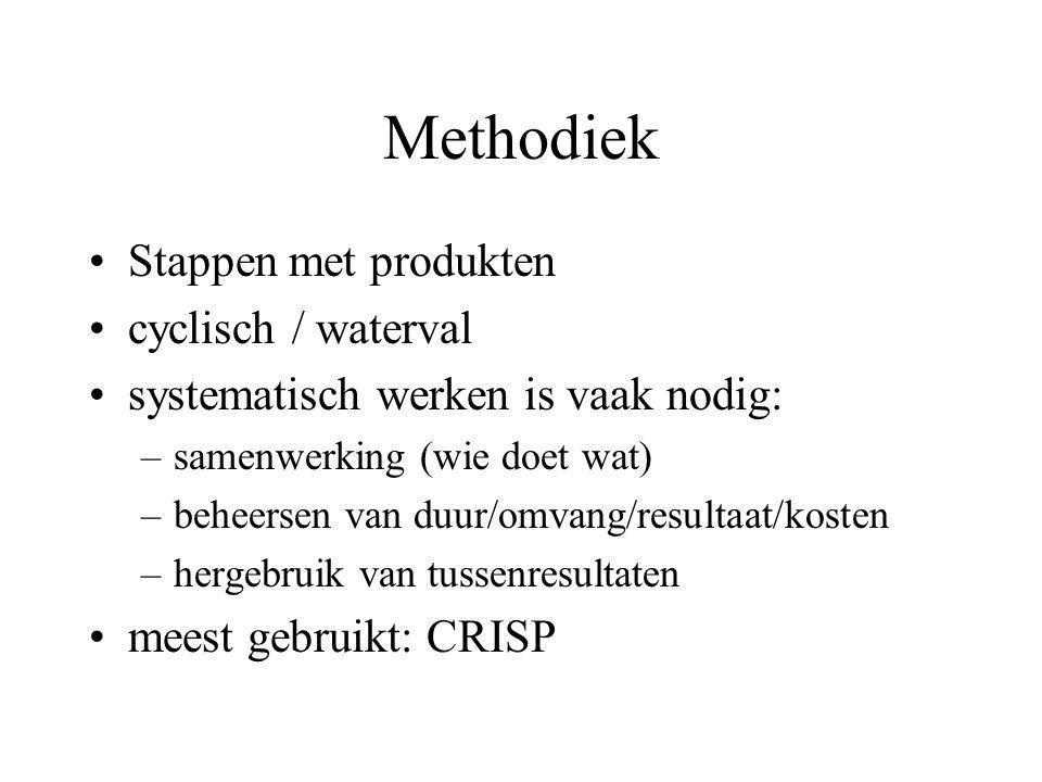 Methodiek Stappen met produkten cyclisch / waterval