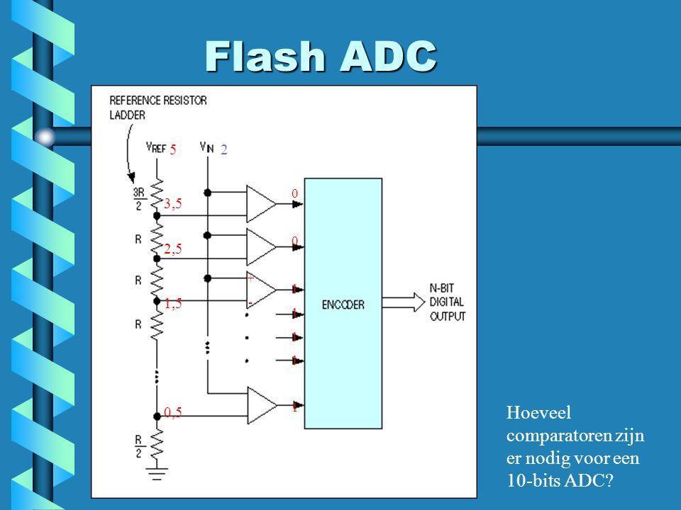 Flash ADC Hoeveel comparatoren zijn er nodig voor een 10-bits ADC 5