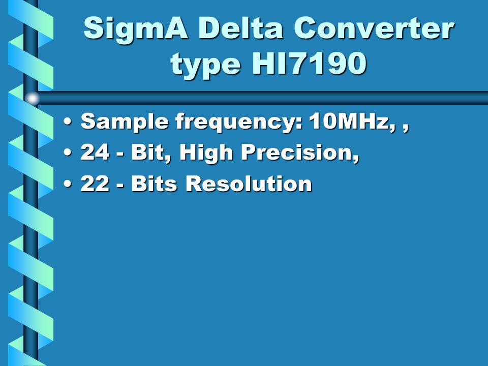 SigmA Delta Converter type HI7190
