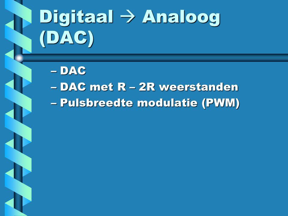 Digitaal  Analoog (DAC)