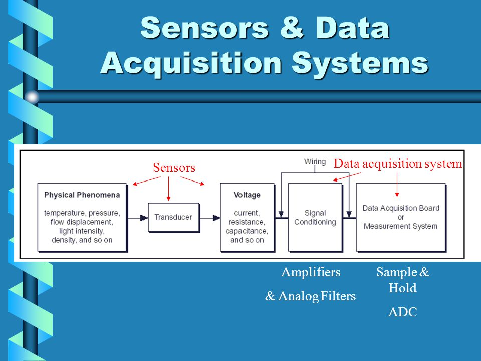 Sensors & Data Acquisition Systems