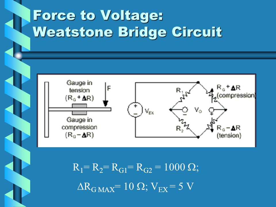 Force to Voltage: Weatstone Bridge Circuit