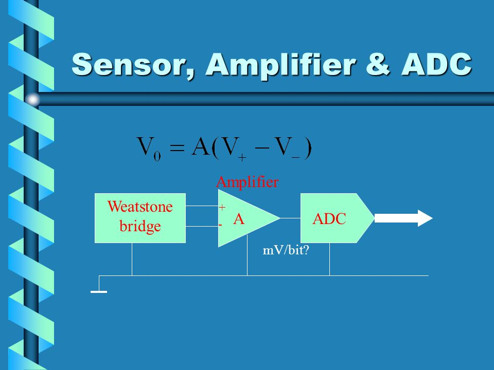 Sensor, Amplifier & ADC Amplifier Weatstone bridge + A ADC - mV/bit