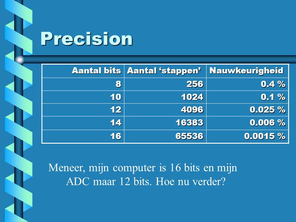 Precision Meneer, mijn computer is 16 bits en mijn