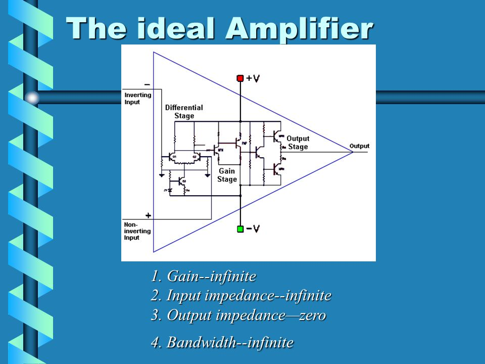 The ideal Amplifier 1. Gain--infinite 2. Input impedance--infinite