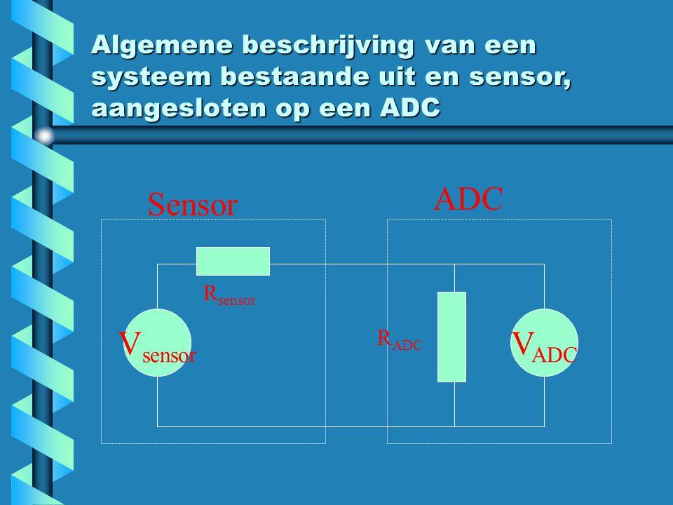 ADC Sensor Vsensor VADC