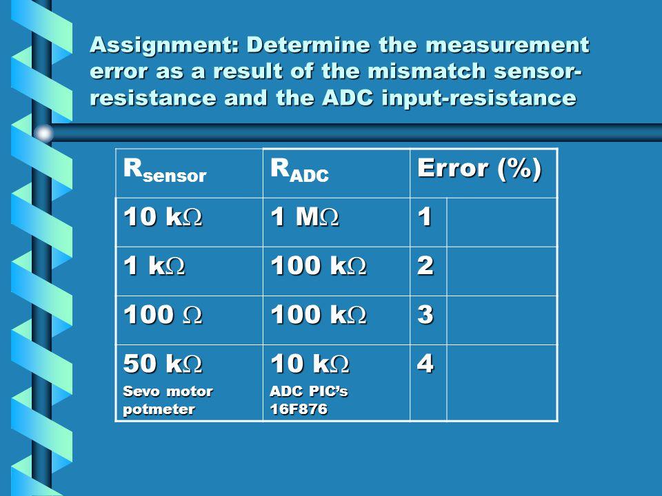 Rsensor RADC Error (%) 10 k 1 M 1 1 k 100 k 2 100  3 50 k 4