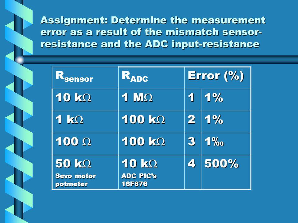 Rsensor RADC Error (%) 10 k 1 M 1 1% 1 k 100 k 2 100  3 1‰ 50 k
