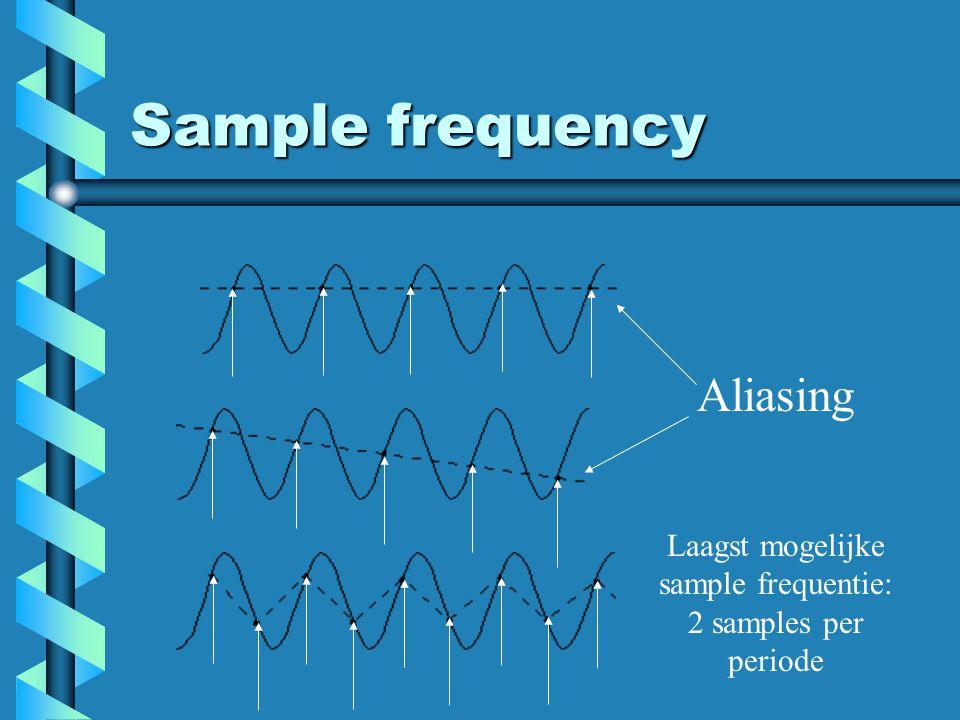 Laagst mogelijke sample frequentie: 2 samples per periode