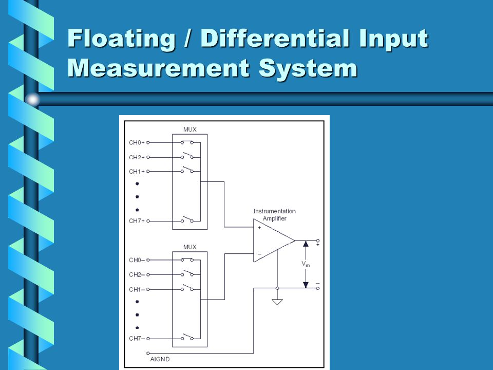 Floating / Differential Input Measurement System
