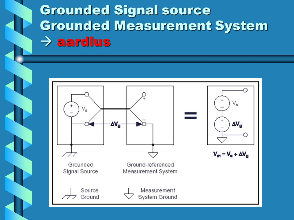 Grounded Signal source Grounded Measurement System  aardlus