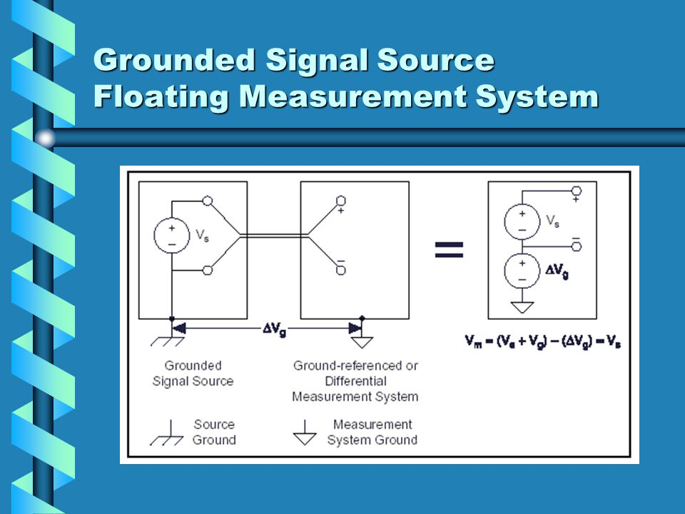 Grounded Signal Source Floating Measurement System