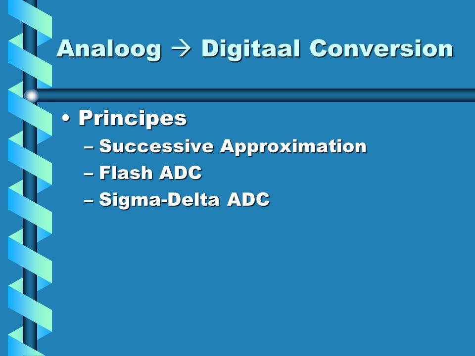 Analoog  Digitaal Conversion