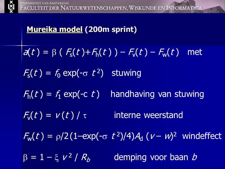 Mureika model (200m sprint)