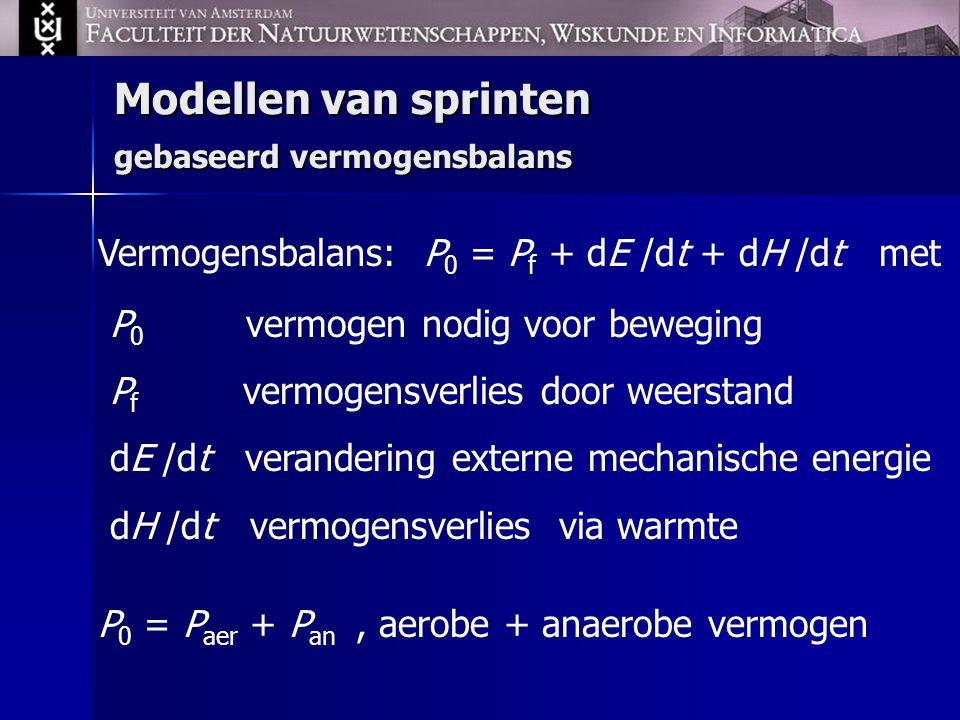 Modellen van sprinten gebaseerd vermogensbalans