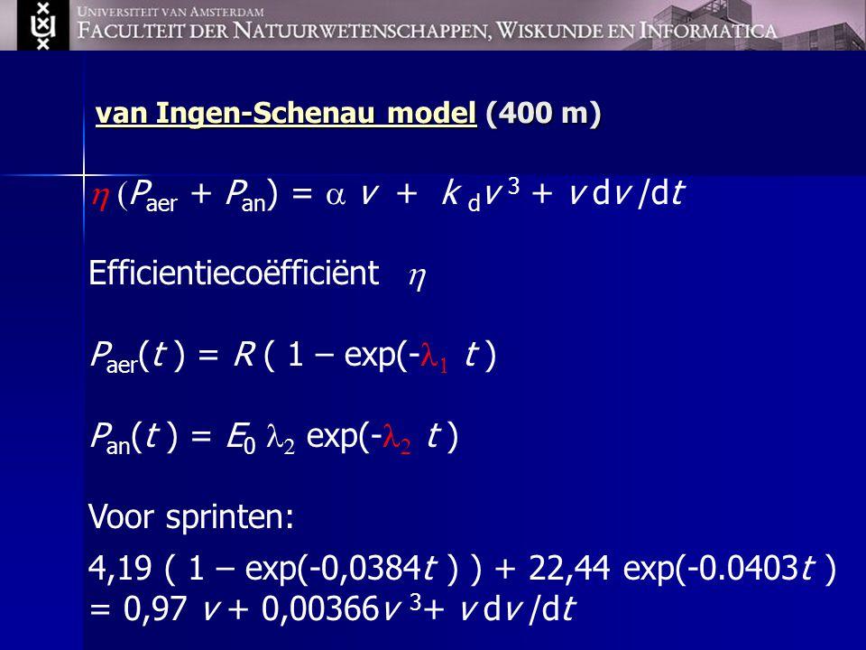 van Ingen-Schenau model (400 m)