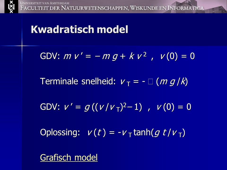 Kwadratisch model GDV: m v ' = – m g + k v 2 , v (0) = 0