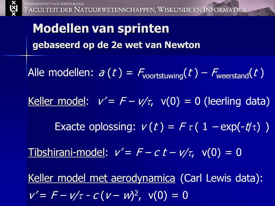 Modellen van sprinten gebaseerd op de 2e wet van Newton